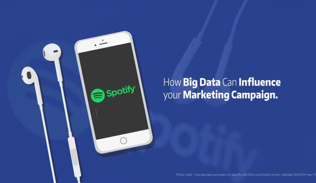 How Big Data Can Influence your Marketing Campaign