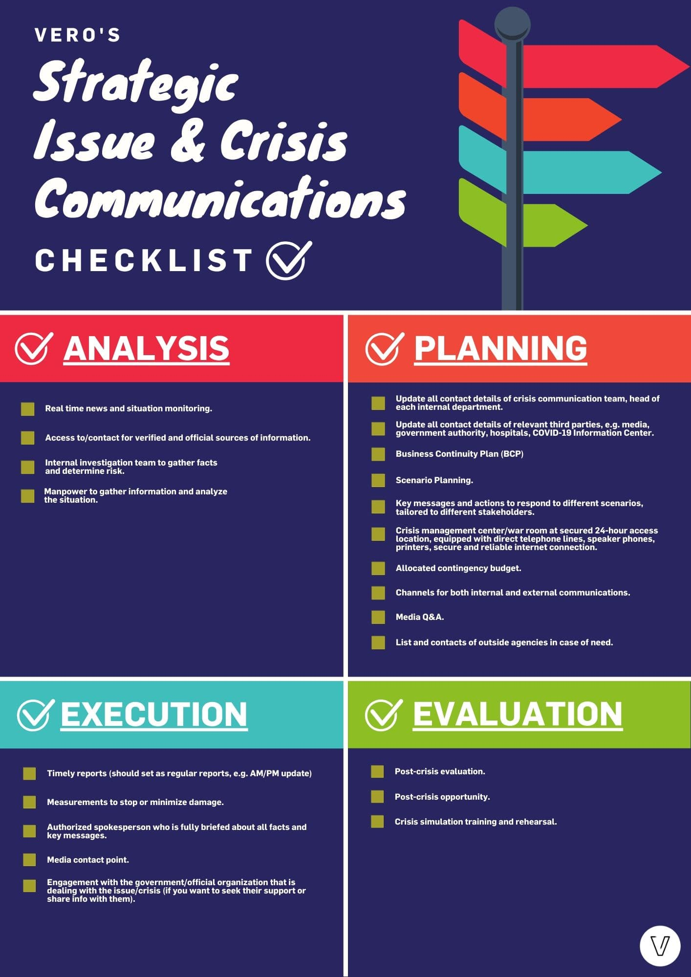 Strategic Issue & Crisis Communications Checklist | EN